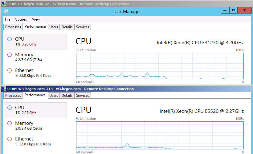 A Task Manager screenshot 30 after the Streaming Server Test